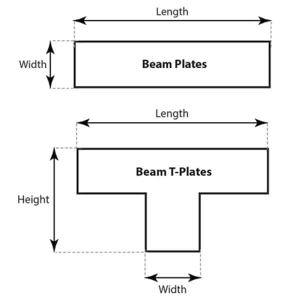 Faux Wood Ceiling Beam Plate Dimensions