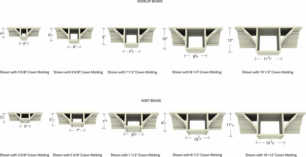 Coffered Ceiling Kits Home Depot | myideasbedroom.com